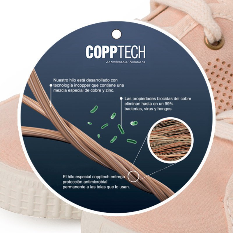 Tecnología Copptech